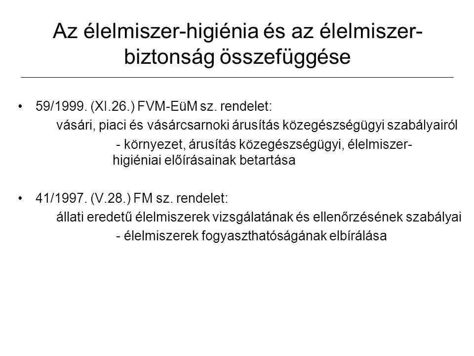 Az élelmiszer-higiénia és az élelmiszer- biztonság összefüggése 59/1999. (XI.26.) FVM-EüM sz. rendelet: vásári, piaci és vásárcsarnoki árusítás közegé