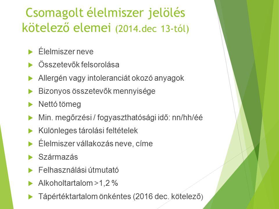 Csomagolt élelmiszer jelölés kötelező elemei (2014.dec 13-tól)  Élelmiszer neve  Összetevők felsorolása  Allergén vagy intoleranciát okozó anyagok  Bizonyos összetevők mennyisége  Nettó tömeg  Min.