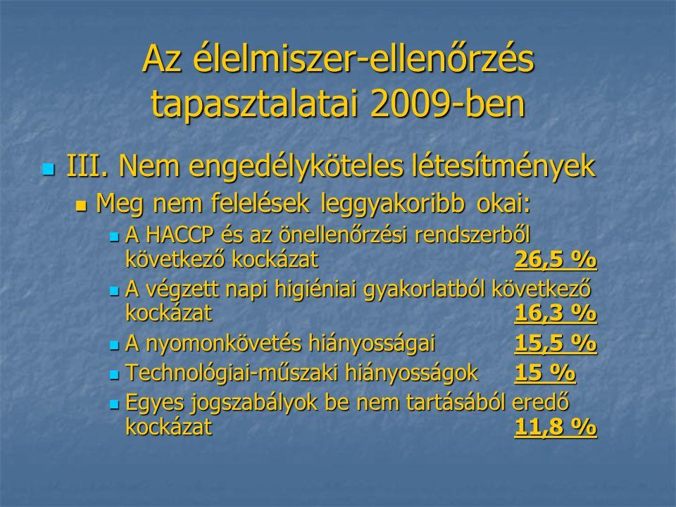 Az élelmiszer-ellenőrzés tapasztalatai 2009-ben III.