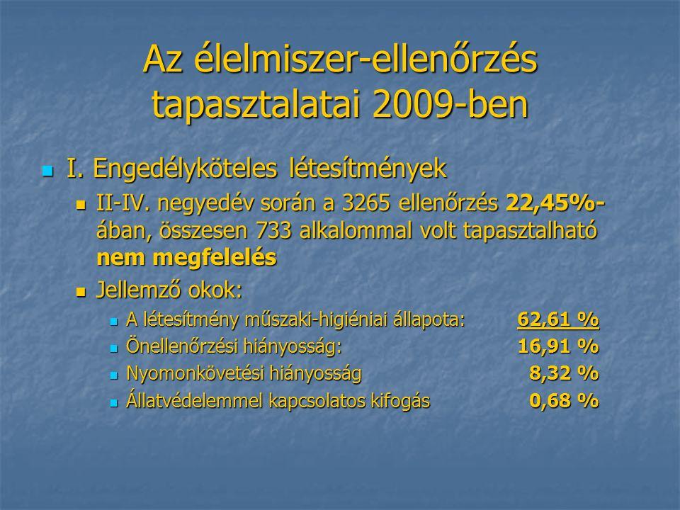Az élelmiszer-ellenőrzés tapasztalatai 2009-ben I.