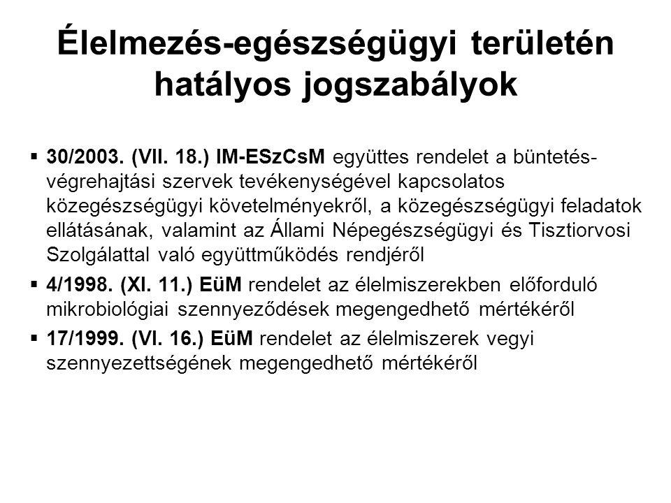 Élelmezés-egészségügyi területén hatályos jogszabályok  30/2003.