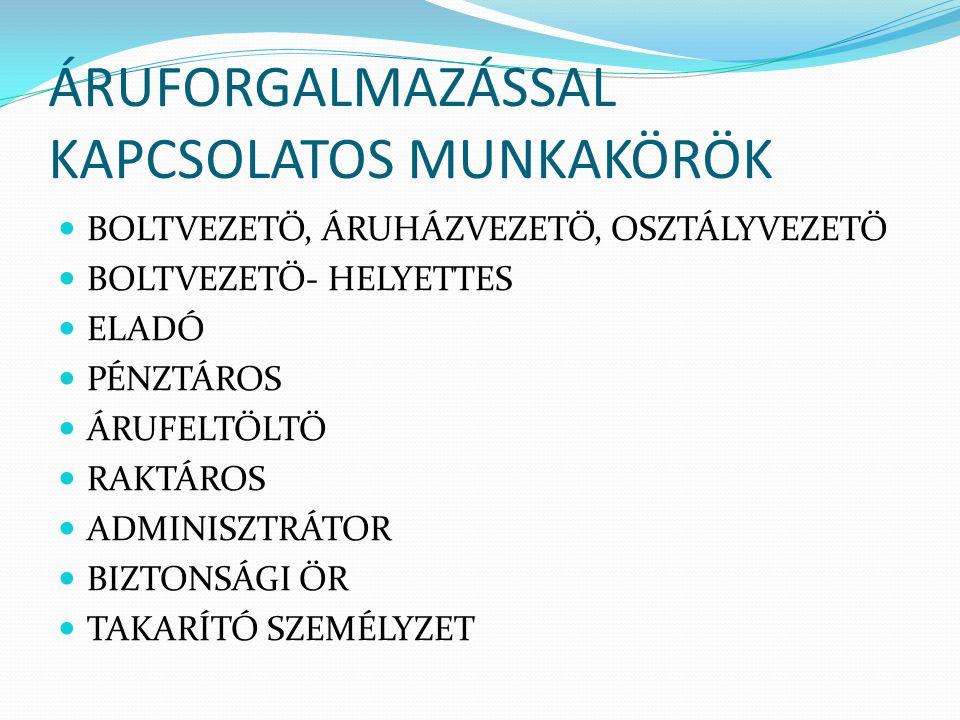BOLTVEZETŐ FELADATAI FELEL A KERESKEDELMI EGYSÉG PROBLÉMAMENTES, EREDMÉNYES MŰKÖDÉSÉÉRT!!.