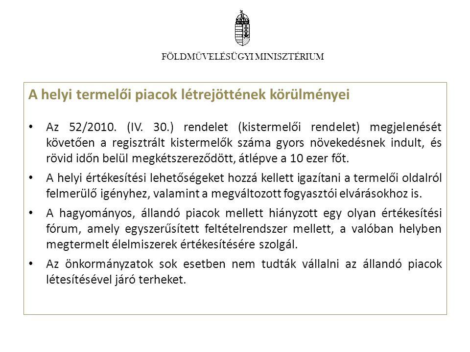 A helyi termelői piacok létrejöttének körülményei Az 52/2010.