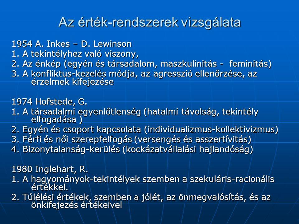 Az érték-rendszerek vizsgálata 1954 A. Inkes – D. Lewinson 1. A tekintélyhez való viszony, 2. Az énkép (egyén és társadalom, maszkulinitás - feminitás