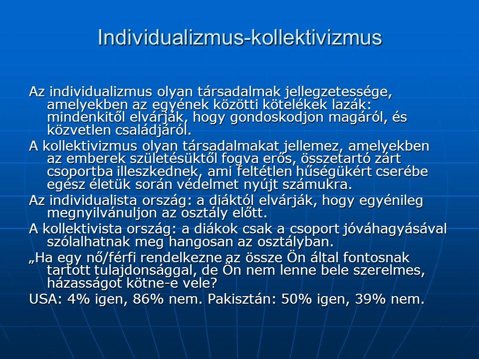 Individualizmus-kollektivizmus Az individualizmus olyan társadalmak jellegzetessége, amelyekben az egyének közötti kötelékek lazák: mindenkitől elvárják, hogy gondoskodjon magáról, és közvetlen családjáról.