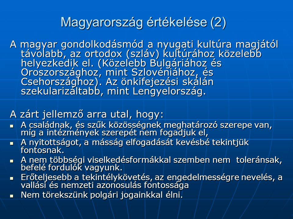 Magyarország értékelése (2) A magyar gondolkodásmód a nyugati kultúra magjától távolabb, az ortodox (szláv) kultúrához közelebb helyezkedik el. (Közel