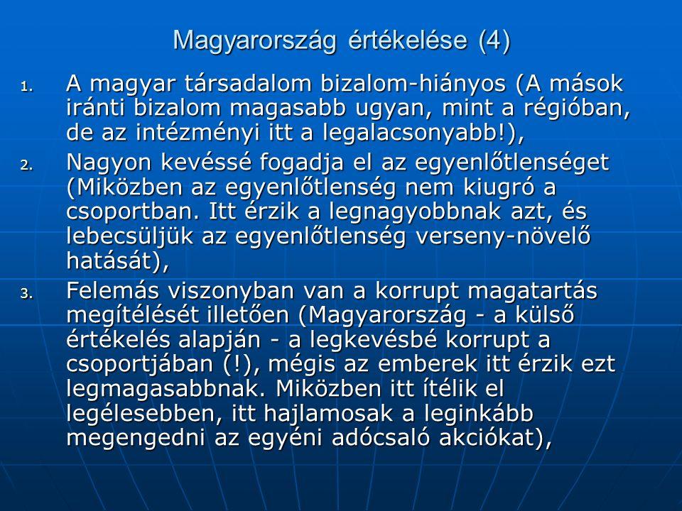Magyarország értékelése (4) 1. A magyar társadalom bizalom-hiányos (A mások iránti bizalom magasabb ugyan, mint a régióban, de az intézményi itt a leg
