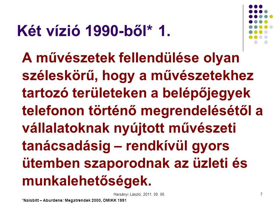 Két vízió 1990-ből* 1.