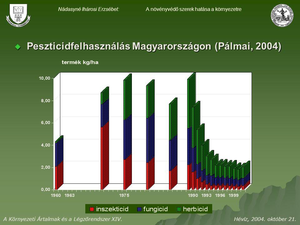  Peszticidfelhasználás Magyarországon (Pálmai, 2004) A Környezeti Ártalmak és a Légzőrendszer XIV.