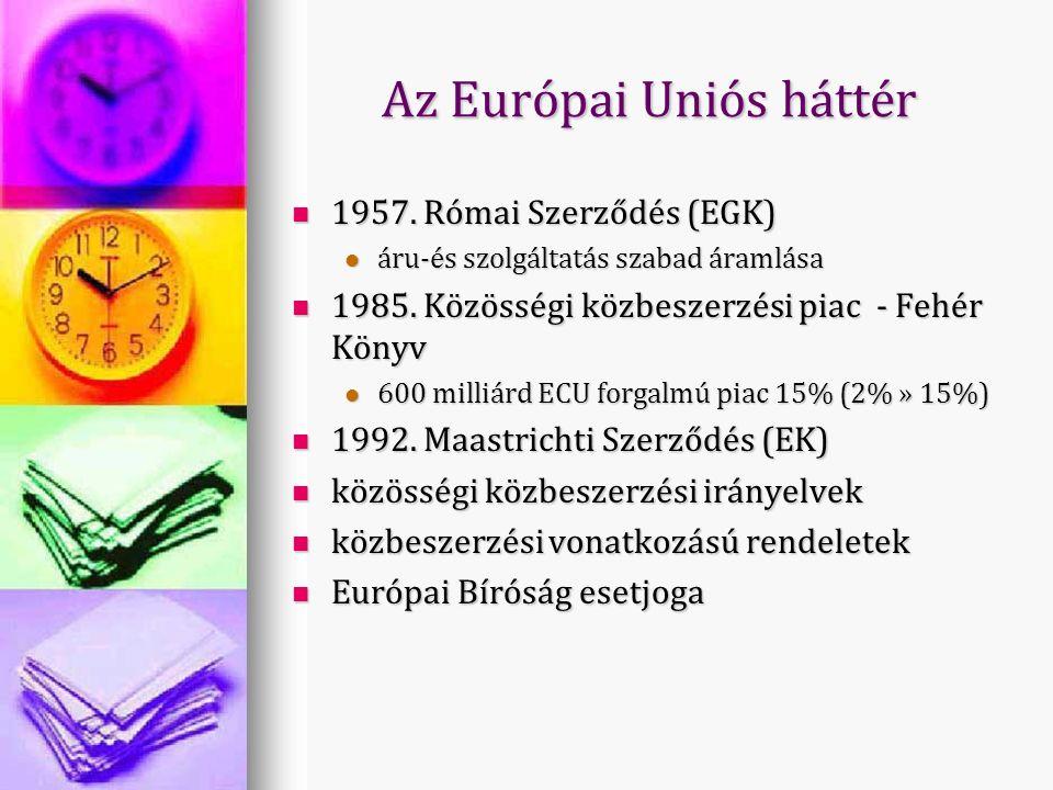Az Európai Uniós háttér 1957. Római Szerződés (EGK) 1957.