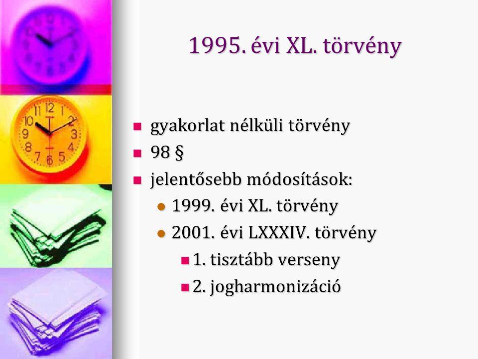 1995. évi XL.