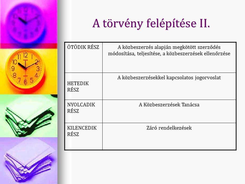 """Alapelvek 1.A verseny tisztasága (""""best value for money ) 2."""