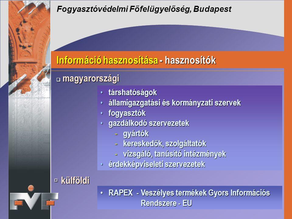 Információ hasznosítása - hasznosítók Információ hasznosítása - hasznosítók Fogyasztóvédelmi Főfelügyelőség, Budapest  magyarországi társhatóságok társhatóságok államigazgatási és kormányzati szervek államigazgatási és kormányzati szervek fogyasztók fogyasztók gazdálkodó szervezetek gazdálkodó szervezetek - gyártók - kereskedők, szolgáltatók - vizsgáló, tanúsító intézmények érdekképviseleti szervezetek érdekképviseleti szervezetek RAPEX - Veszélyes termékek Gyors Információs RAPEX - Veszélyes termékek Gyors Információs Rendszere - EU Rendszere - EU  külföldi