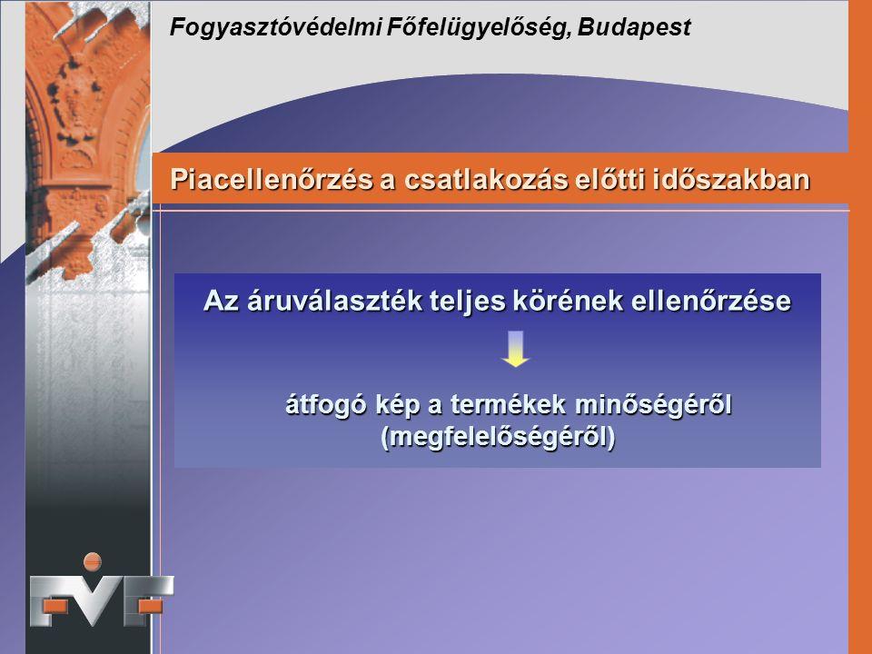 Fogyasztóvédelmi Főfelügyelőség, Budapest Piacellenőrzés a csatlakozás előtti időszakban Piacellenőrzés a csatlakozás előtti időszakban Az áruválaszték teljes körének ellenőrzése átfogó kép a termékek minőségéről (megfelelőségéről) átfogó kép a termékek minőségéről (megfelelőségéről)
