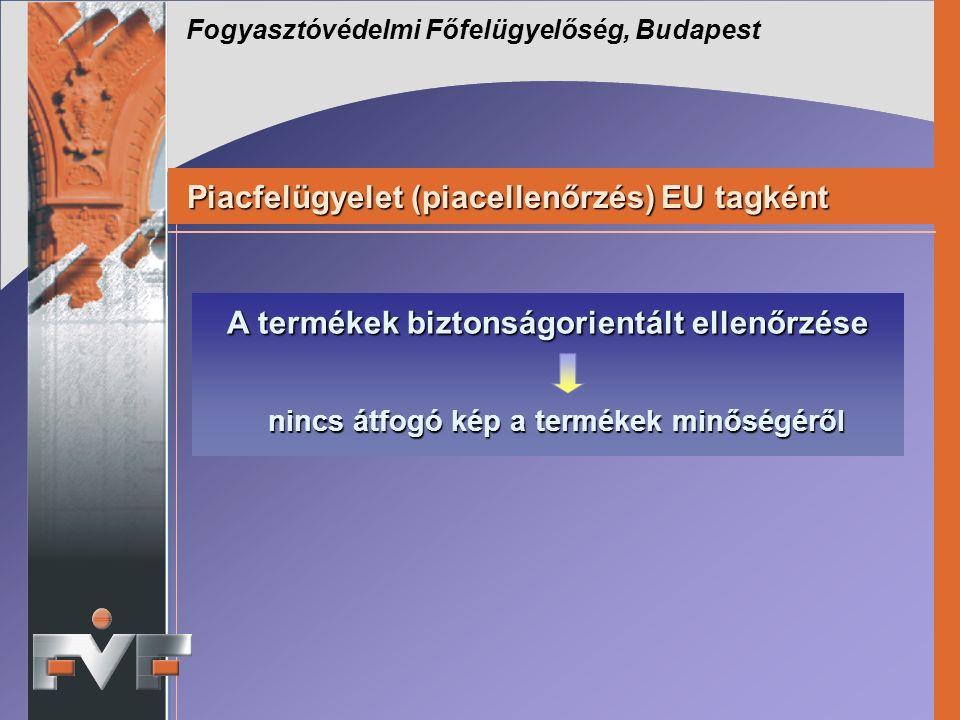 Fogyasztóvédelmi Főfelügyelőség, Budapest A termékek biztonságorientált ellenőrzése nincs átfogó kép a termékek minőségéről nincs átfogó kép a termékek minőségéről Piacfelügyelet (piacellenőrzés) EU tagként Piacfelügyelet (piacellenőrzés) EU tagként