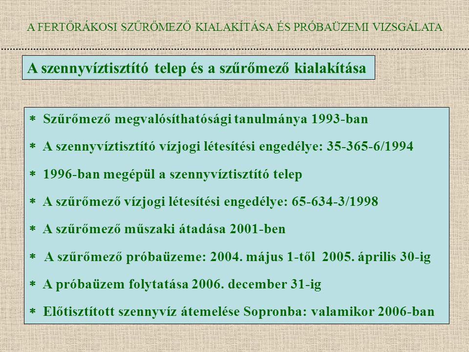 A FERTŐRÁKOSI SZŰRŐMEZŐ KIALAKÍTÁSA ÉS PRÓBAÜZEMI VIZSGÁLATA A szennyvíztisztító telep és a szűrőmező kialakítása  Szűrőmező megvalósíthatósági tanulmánya 1993-ban  A szennyvíztisztító vízjogi létesítési engedélye: 35-365-6/1994  1996-ban megépül a szennyvíztisztító telep  A szűrőmező vízjogi létesítési engedélye: 65-634-3/1998  A szűrőmező műszaki átadása 2001-ben  A szűrőmező próbaüzeme: 2004.