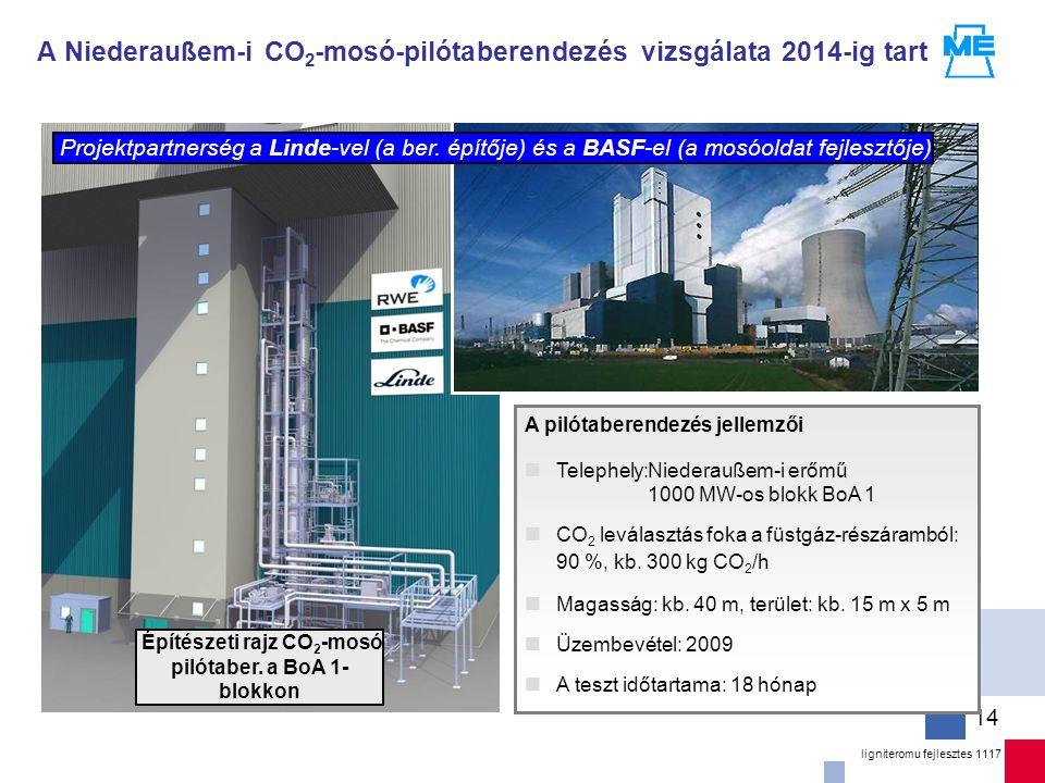 ligniteromu fejlesztes 1117 14 A Niederaußem-i CO 2 -mosó-pilótaberendezés vizsgálata 2014-ig tart A pilótaberendezés jellemzői Telephely:Niederaußem-i erőmű 1000 MW-os blokk BoA 1 CO 2 leválasztás foka a füstgáz-részáramból: 90 %, kb.