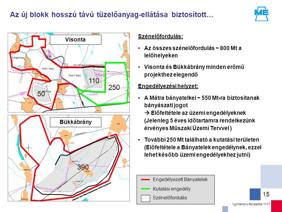 ligniteromu fejlesztes 1117 15 Az új blokk hosszú távú tüzelőanyag-ellátása biztosított… Szénelőfordulás: Az összes szénelőfordulás ~ 800 Mt a lelőhelyeken Visonta és Bükkábrány minden erőmű projekthez elegendő Engedélyezési helyzet: A Mátra bányatelkei ~ 550 Mt-ra biztosítanak bányászati jogot  Előfeltétele az üzemi engedélyeknek (Jelenleg 5 éves időtartamra rendelkezünk érvényes Műszaki Üzemi Tervvel ) További 250 Mt található a kutatási területen (Előfeltétele a Bányatelek engedélynek, ezzel lehet később üzemi engedélyekhez jutni) Engedélyezett Bányatelek Kutatási engedély Szénelőfordulás 50 110 Bükkábrány Visonta 390 250