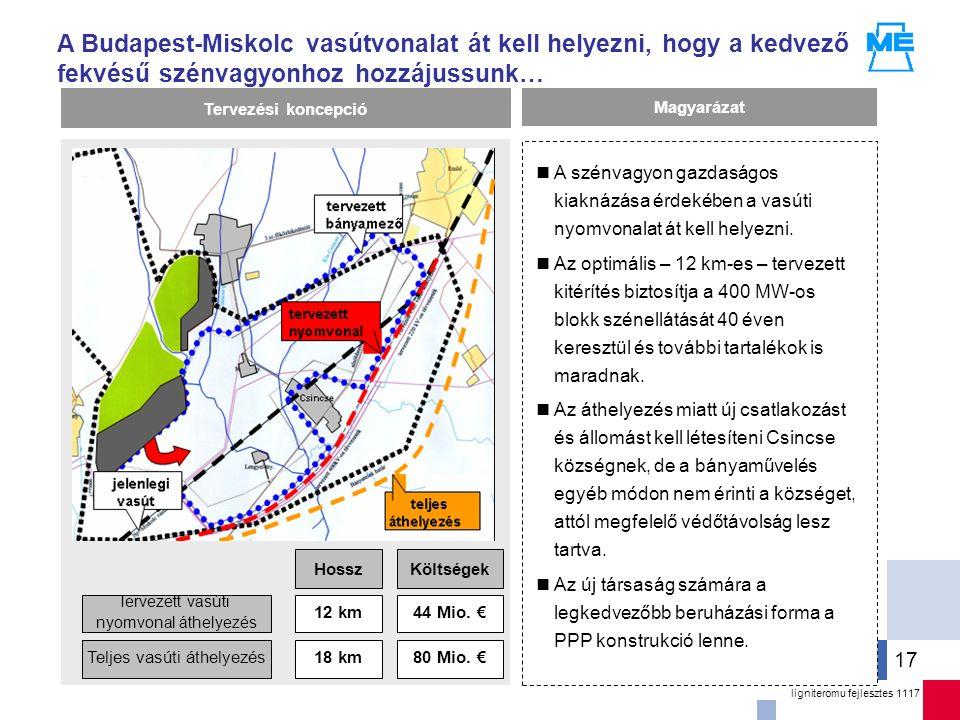 ligniteromu fejlesztes 1117 17 A Budapest-Miskolc vasútvonalat át kell helyezni, hogy a kedvező fekvésű szénvagyonhoz hozzájussunk… Tervezési koncepció Magyarázat Hossz Költségek Tervezett vasúti nyomvonal áthelyezés 12 km44 Mio.