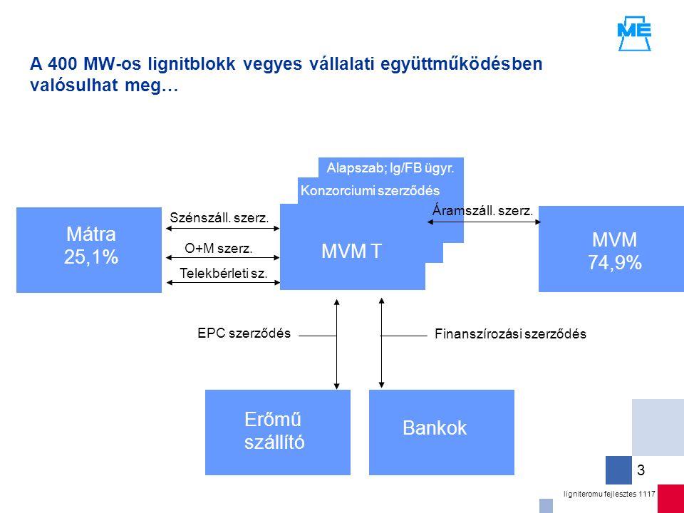 ligniteromu fejlesztes 1117 3 A 400 MW-os lignitblokk vegyes vállalati együttműködésben valósulhat meg… Mátra 25,1% MVM 74,9% Szénszáll.