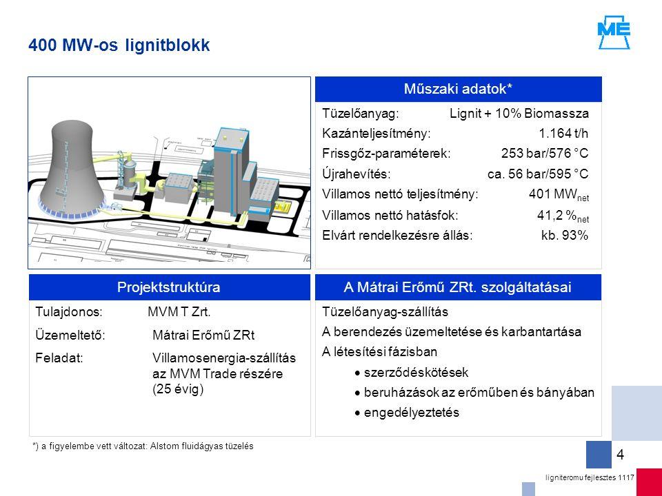 ligniteromu fejlesztes 1117 4 400 MW-os lignitblokk A Mátrai Erőmű ZRt.