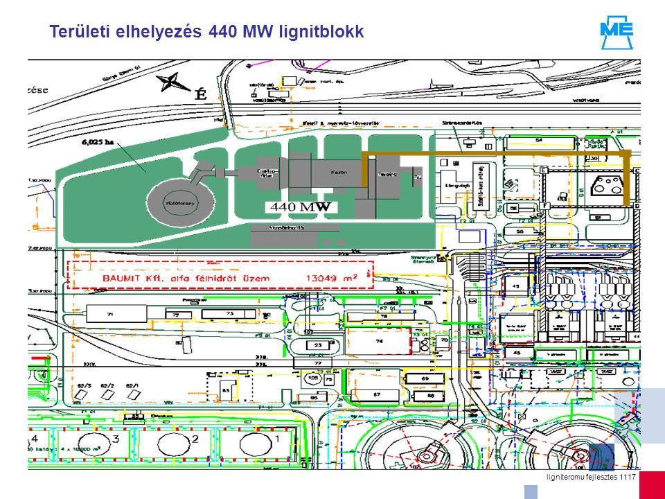 7 ligniteromu fejlesztes 1117 Területi elhelyezés 440 MW lignitblokk