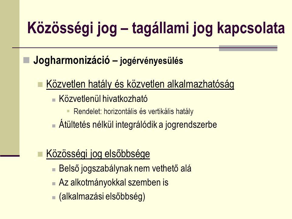 Közösségi jog – tagállami jog kapcsolata Jogharmonizáció – jogérvényesülés Közvetlen hatály és közvetlen alkalmazhatóság Közvetlenül hivatkozható  Re