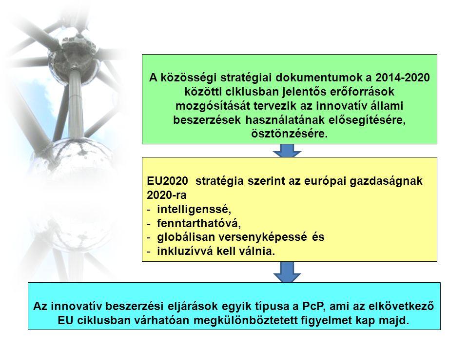 A közösségi stratégiai dokumentumok a 2014-2020 közötti ciklusban jelentős erőforrások mozgósítását tervezik az innovatív állami beszerzések használatának elősegítésére, ösztönzésére.
