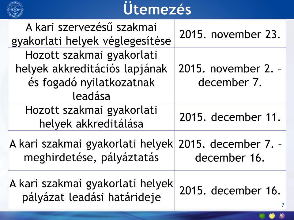 Ütemezés A kari szervezésű szakmai gyakorlati helyek véglegesítése 2015.