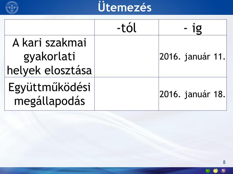 -tól- ig A kari szakmai gyakorlati helyek elosztása 2016. január 11. Együttműködési megállapodás 2016. január 18. 8 Ütemezés