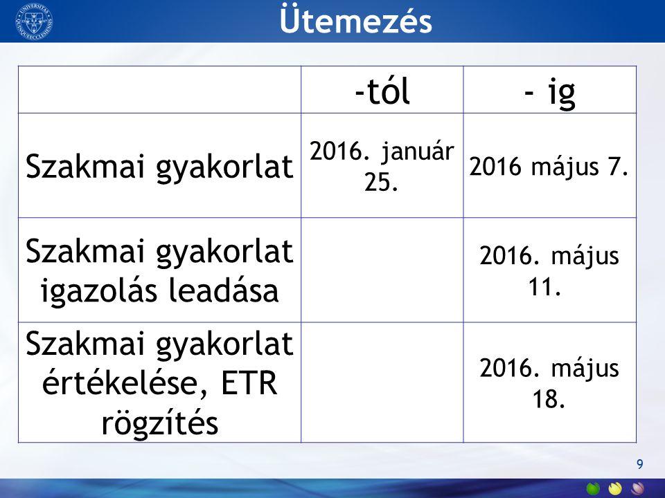 -tól- ig Szakmai gyakorlat 2016. január 25. 2016 május 7. Szakmai gyakorlat igazolás leadása 2016. május 11. Szakmai gyakorlat értékelése, ETR rögzíté