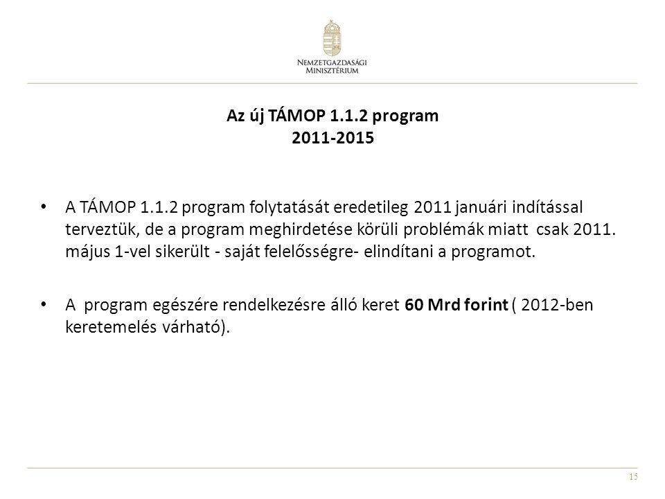 15 Az új TÁMOP 1.1.2 program 2011-2015 A TÁMOP 1.1.2 program folytatását eredetileg 2011 januári indítással terveztük, de a program meghirdetése körüli problémák miatt csak 2011.