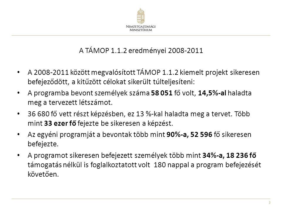 3 A TÁMOP 1.1.2 eredményei 2008-2011 A 2008-2011 között megvalósított TÁMOP 1.1.2 kiemelt projekt sikeresen befejeződött, a kitűzött célokat sikerült túlteljesíteni: A programba bevont személyek száma 58 051 fő volt, 14,5%-al haladta meg a tervezett létszámot.