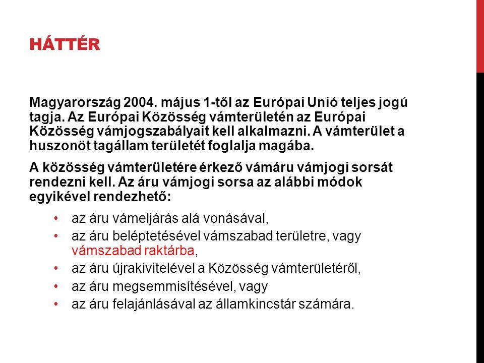HÁTTÉR Magyarország 2004.május 1-től az Európai Unió teljes jogú tagja.