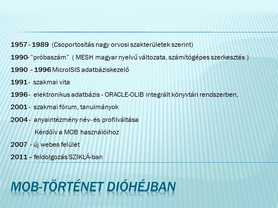 1957 - 1989 (Csoportosítás nagy orvosi szakterületek szerint) 1990- próbaszám ( MESH magyar nyelvű változata, számítógépes szerkesztés ) 1990 - 1996 MicroISIS adatbáziskezelő 1991 - szakmai vita 1996 - elektronikus adatbázis - ORACLE-OLIB integrált könyvtári rendszerben, 2001 - szakmai fórum, tanulmányok 2004 - anyaintézmény név- és profilváltása Kérdőív a MOB használóihoz 2007 - új webes felület 2011 – feldolgozás SZIKLÁ-ban
