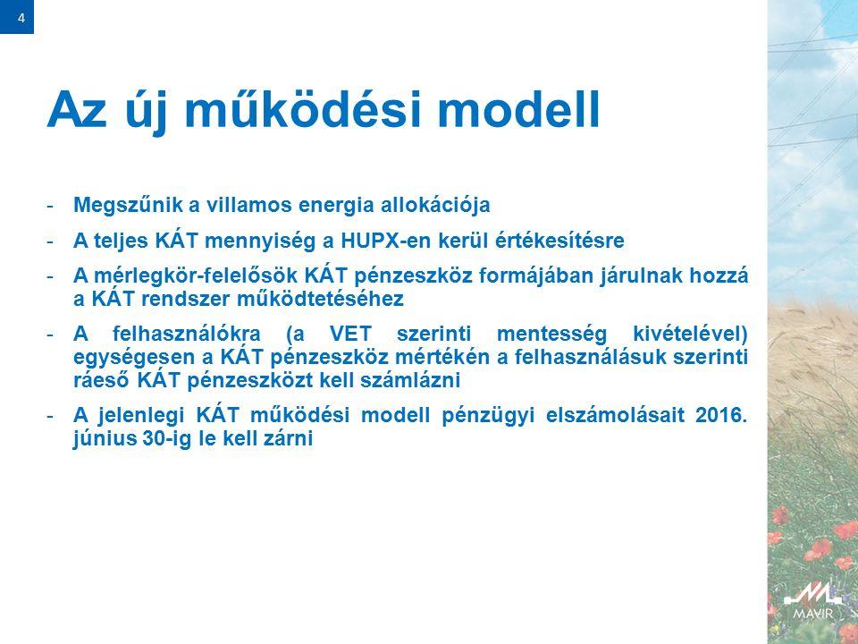 Az új működési modell -Megszűnik a villamos energia allokációja -A teljes KÁT mennyiség a HUPX-en kerül értékesítésre -A mérlegkör-felelősök KÁT pénzeszköz formájában járulnak hozzá a KÁT rendszer működtetéséhez -A felhasználókra (a VET szerinti mentesség kivételével) egységesen a KÁT pénzeszköz mértékén a felhasználásuk szerinti ráeső KÁT pénzeszközt kell számlázni -A jelenlegi KÁT működési modell pénzügyi elszámolásait 2016.