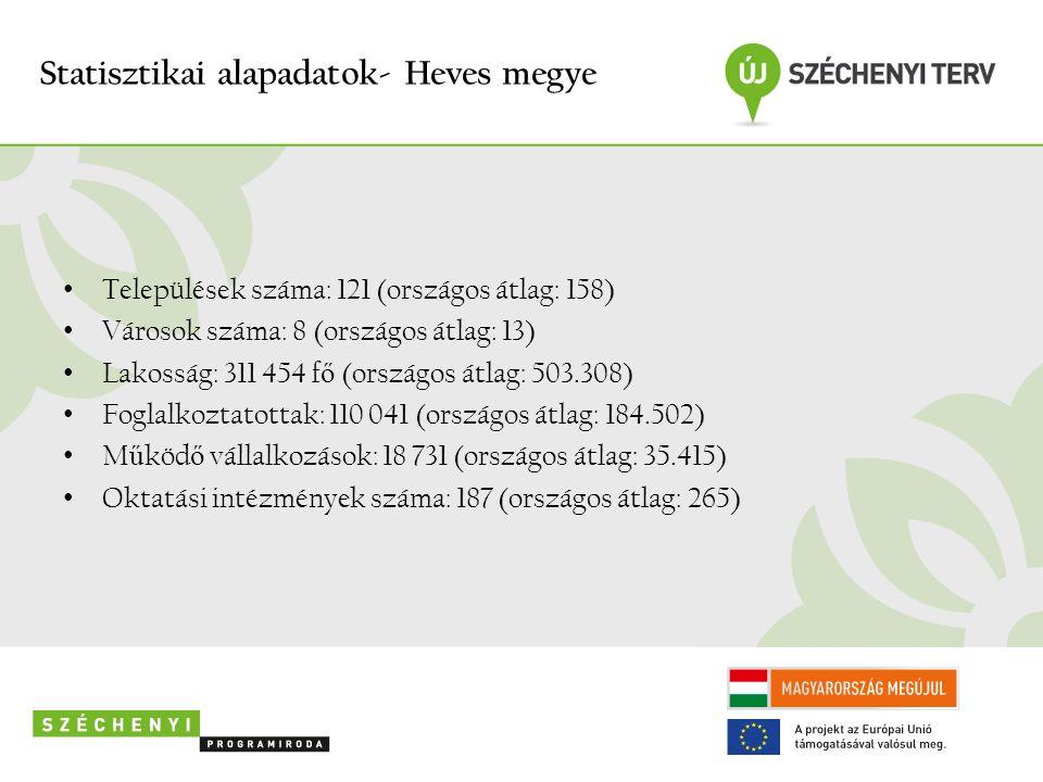 Támogatás összege : max.10 millió Ft Benyújtás : 2012.