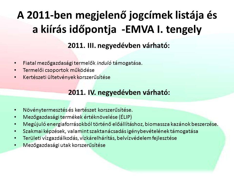 A 2011-ben megjelenő jogcímek listája és a kiírás időpontja -EMVA I.