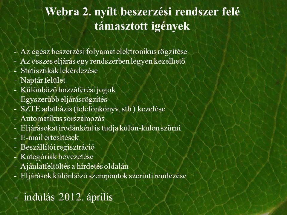Webra 2.