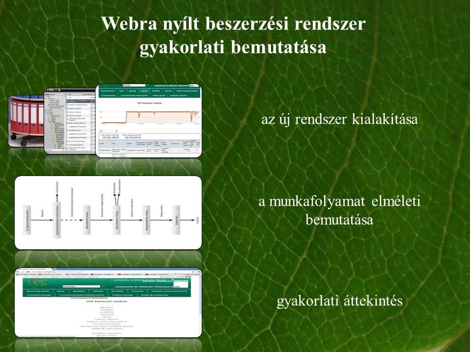 Webra nyílt beszerzési rendszer gyakorlati bemutatása az új rendszer kialakítása a munkafolyamat elméleti bemutatása gyakorlati áttekintés