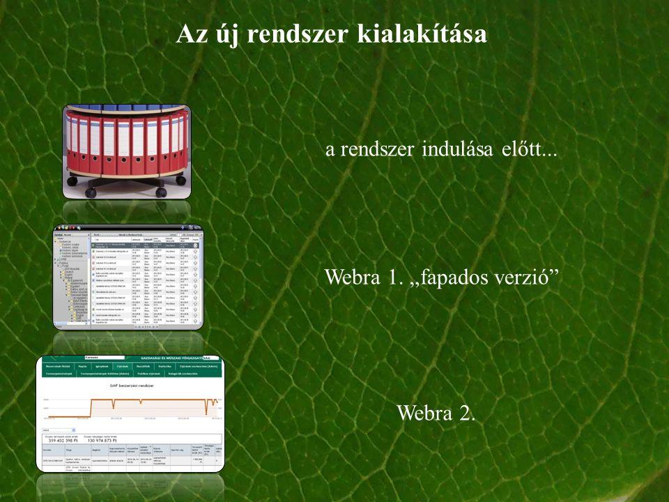 """Az új rendszer kialakítása a rendszer indulása előtt... Webra 1. """"fapados verzió Webra 2."""
