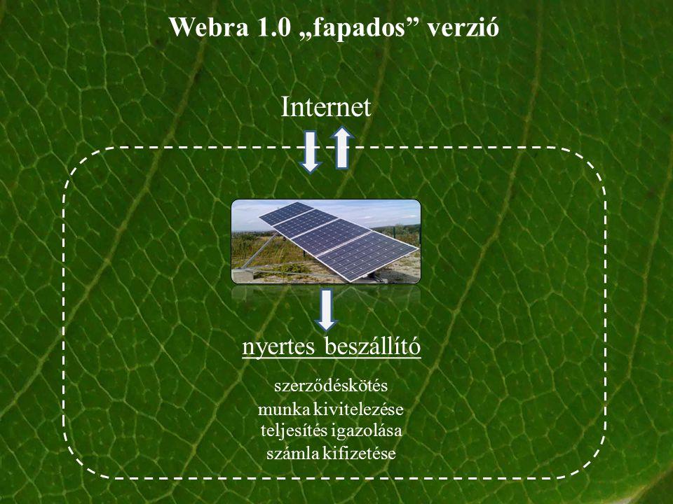 """Webra 1.0 """"fapados verzió Internet nyertes beszállító szerződéskötés munka kivitelezése teljesítés igazolása számla kifizetése"""