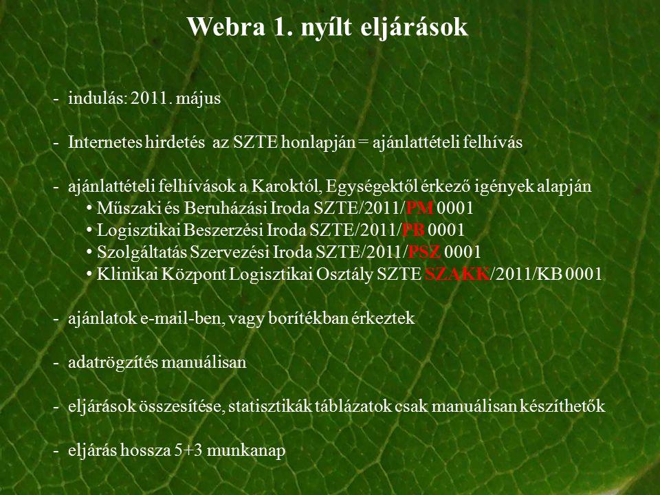 Webra 1. nyílt eljárások - indulás: 2011.