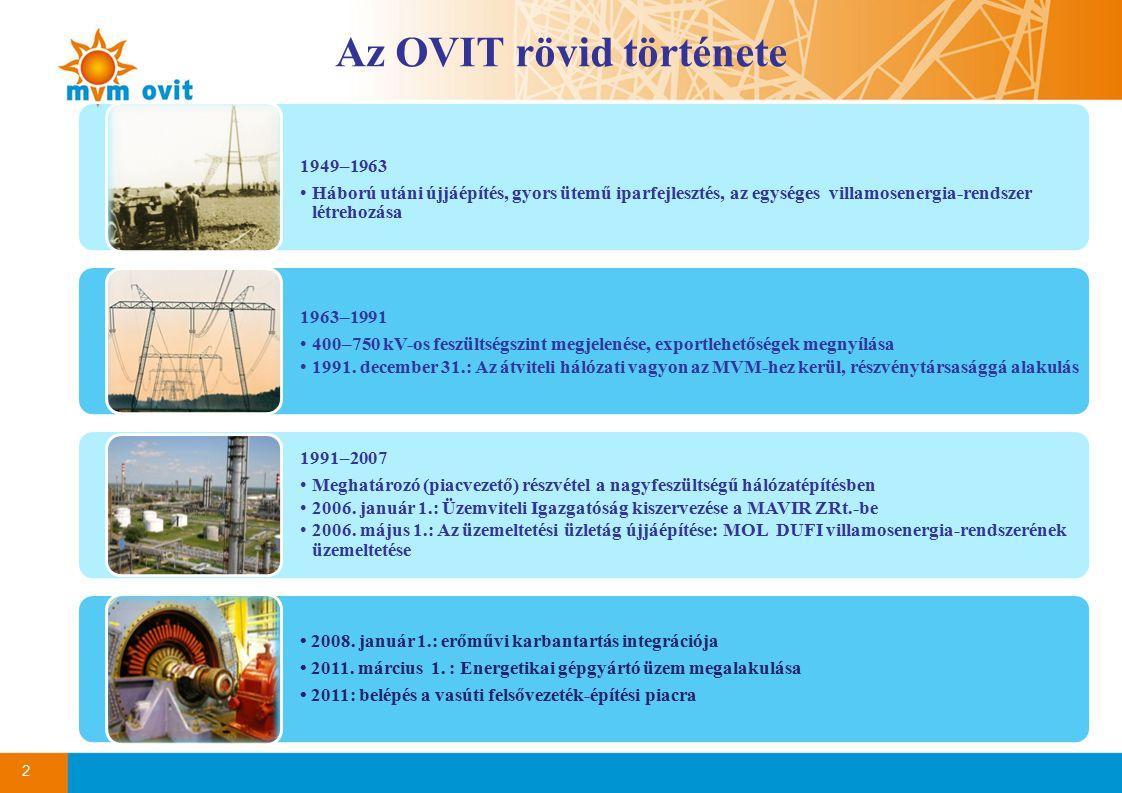 2 Az OVIT rövid története 1949–1963 Háború utáni újjáépítés, gyors ütemű iparfejlesztés, az egységes villamosenergia-rendszer létrehozása 1963–1991 400–750 kV-os feszültségszint megjelenése, exportlehetőségek megnyílása 1991.