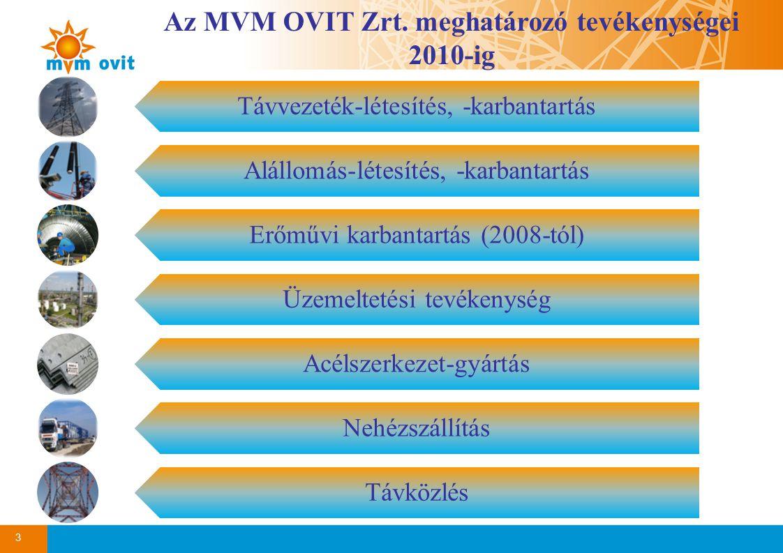 3 Az MVM OVIT Zrt. meghatározó tevékenységei 2010-ig Távvezeték-létesítés, -karbantartás Alállomás-létesítés, -karbantartás Erőművi karbantartás (2008