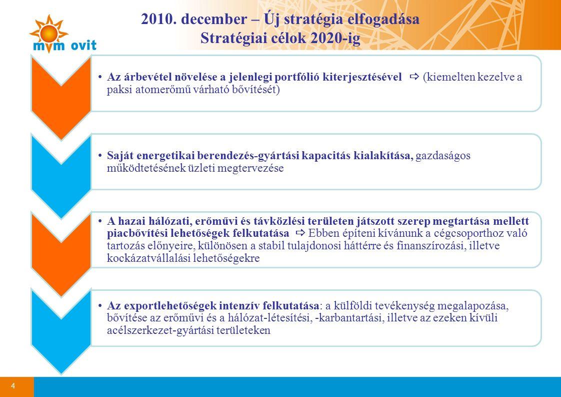 4 2010. december – Új stratégia elfogadása Stratégiai célok 2020-ig 2. Az árbevétel növelése a jelenlegi portfólió kiterjesztésével  (kiemelten kezel