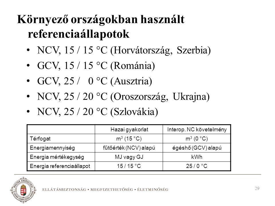 Hazai gyakorlatInterop. NC követelmény Térfogatm 3 (15 °C)m 3 (0 °C) Energiamennyiségfűtőérték (NCV) alapúégéshő (GCV) alapú Energia mértékegységMJ va