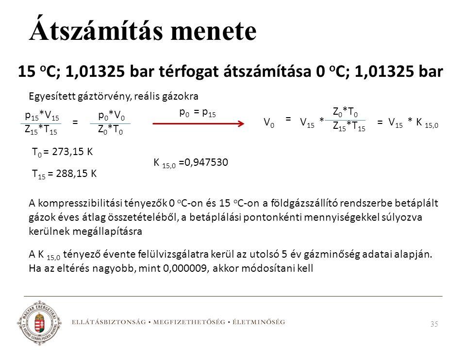 Átszámítás menete 15 o C; 1,01325 bar térfogat átszámítása 0 o C; 1,01325 bar p 15 *V 15 Z 15 *T 15 p 0 *V 0 Z 0 *T 0 = Egyesített gáztörvény, reális