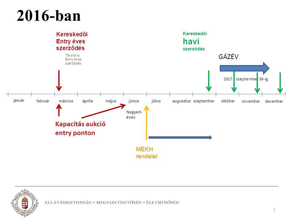 Entry-exit költségmegoszlás 26 Exit Entry Exit Entry Exit Entry EU-ban jellemző Magyarországon TAR NC előírás Exit Entry 2014.