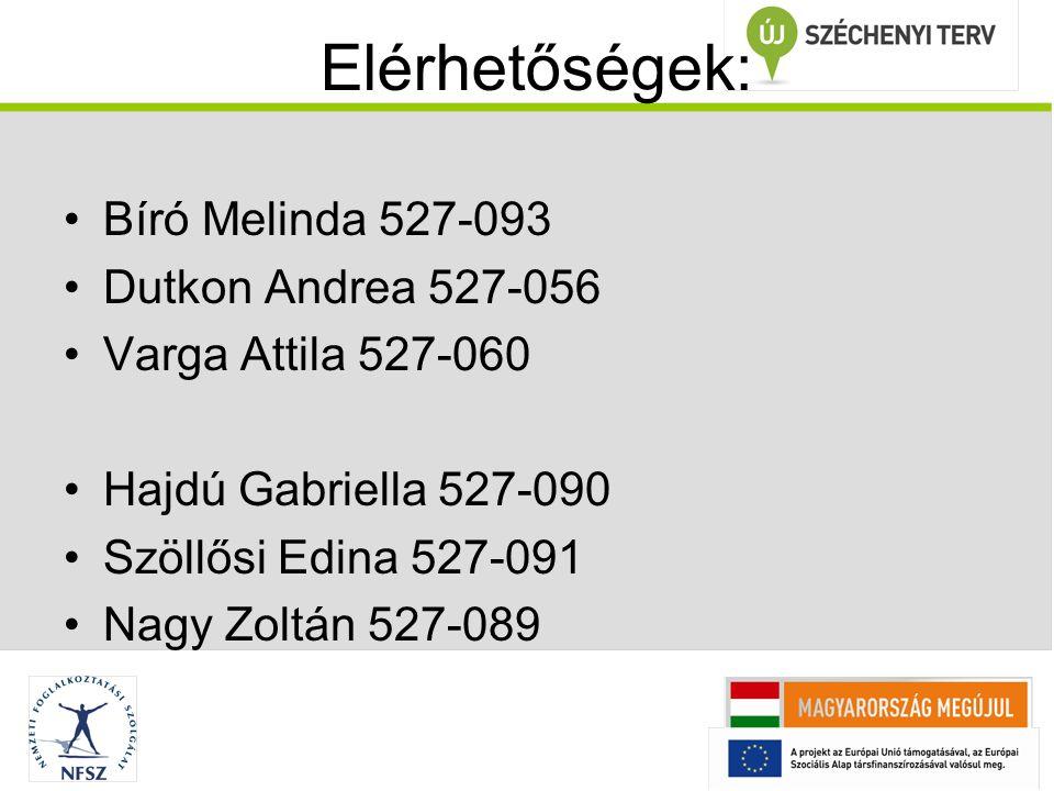 Elérhetőségek: Bíró Melinda 527-093 Dutkon Andrea 527-056 Varga Attila 527-060 Hajdú Gabriella 527-090 Szöllősi Edina 527-091 Nagy Zoltán 527-089